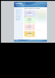 e-onkologia : onkologia dla studentów